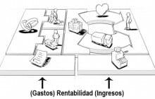 Rentabilidad-Gastos-Ingresos