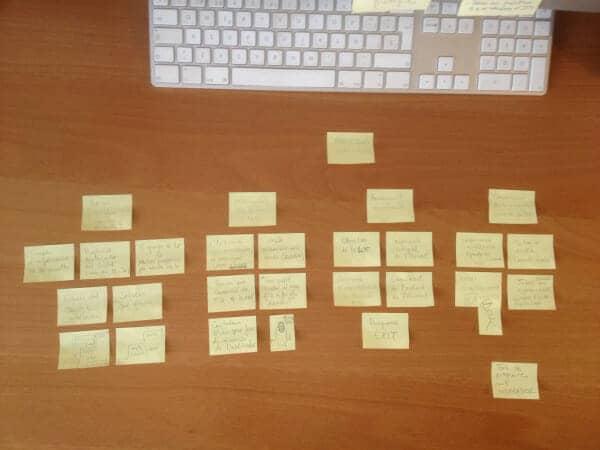 Estructura con cuatro ideas clave