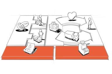 Ingresos y Costes en Business model canvas