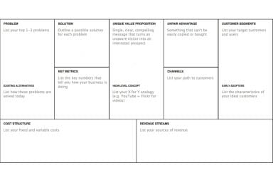 Lean Canvas