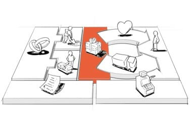Propuesta de valor en business model canvas