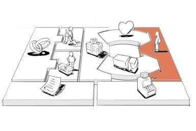 Segmentos de clientes en el business model canvas