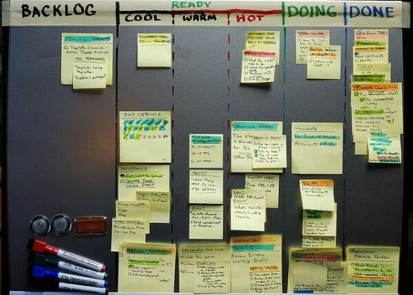 la organizaci u00f3n es clave para tu productividad