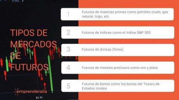 Tipos de mercados de futuro