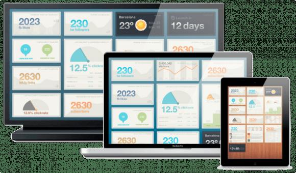 Imagen con las diferentes plataformas que soportan el dashboard de Ducksboard: Sobremesa, portátil y iPad